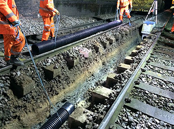 Aqua Fabrications Railway Geocomposites Ground